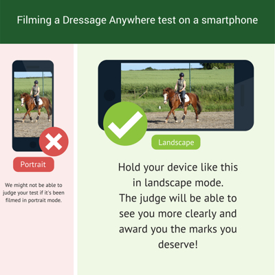 Online dressage smartphone filming graphic